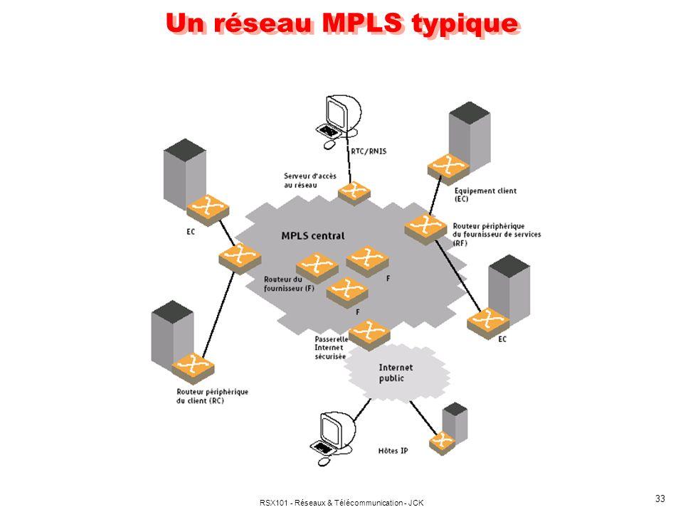 RSX101 - Réseaux & Télécommunication - JCK 33 Un réseau MPLS typique