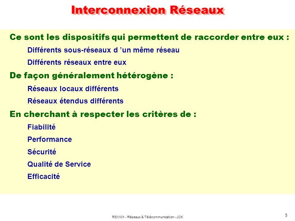 RSX101 - Réseaux & Télécommunication - JCK 5 Interconnexion Réseaux Ce sont les dispositifs qui permettent de raccorder entre eux : Différents sous-ré