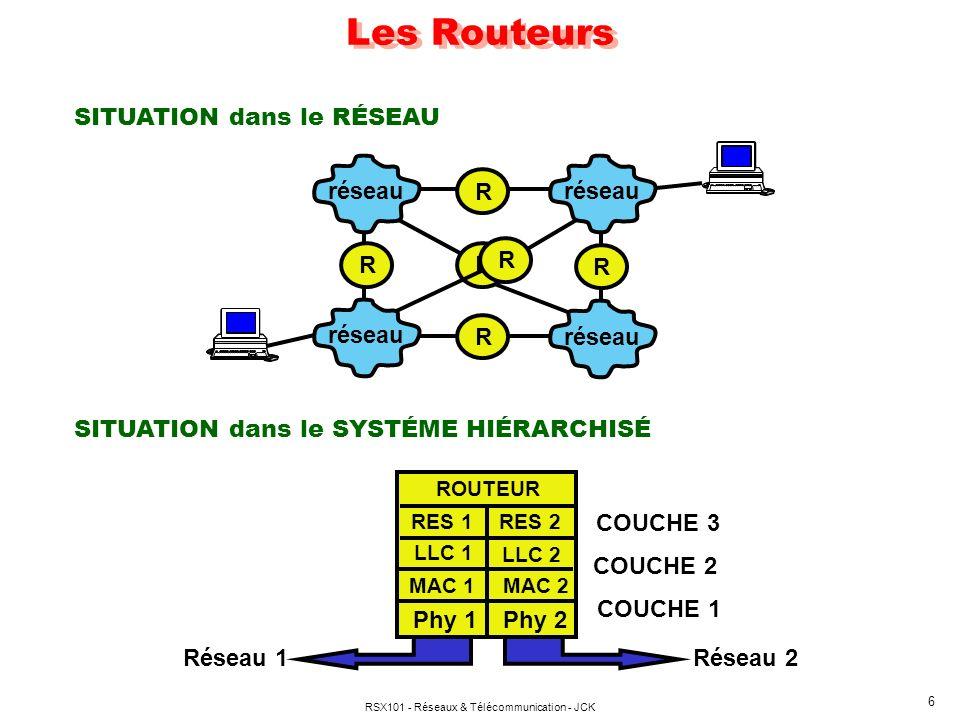 RSX101 - Réseaux & Télécommunication - JCK 7 Acheminement des paquets avec choix du chemin (Routage) Analyse des paquets et modifications si besoin (hétérogénéité, translation d adresses) Connaissance de ladresse logique (réseau + hôte) Lié à un protocole réseau (Routeurs multiprotocoles) Structuration de lensemble par un découpage logique du réseau Équipement complexe - Processeur, mémoire, interface - Systèmes dexploitation et logiciels liés aux protocoles Utilisation dun algorithme de routage (peut être différent suivant réseaux) Les Routeurs (niveau 3)