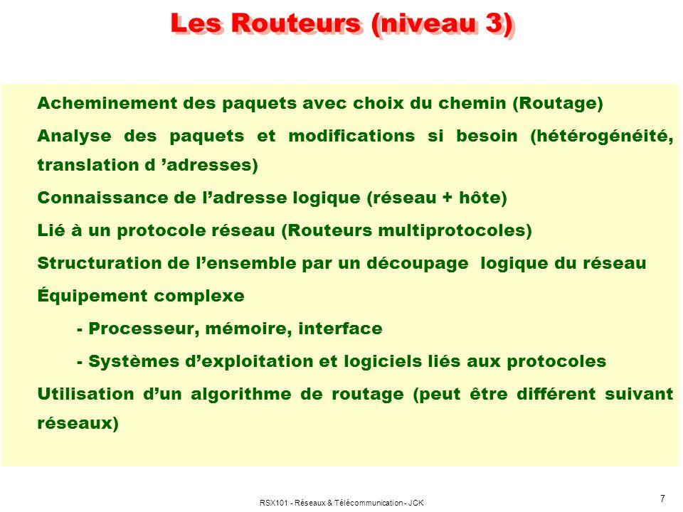 RSX101 - Réseaux & Télécommunication - JCK 8 Problèmes : - Quel est le meilleur chemin Réseau 03(X)->Réseau 05(Y) .