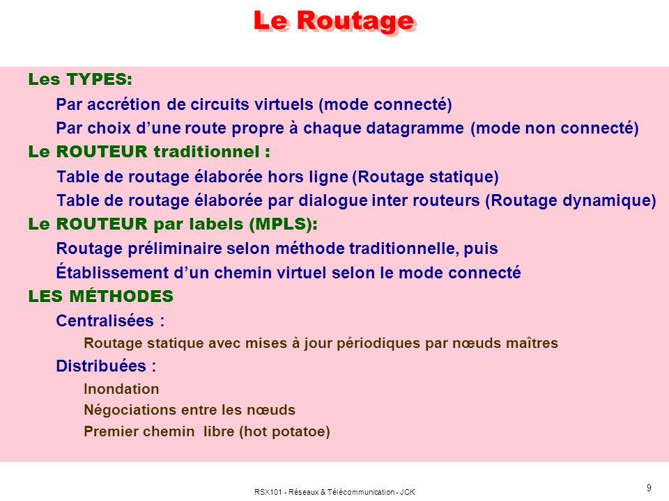 RSX101 - Réseaux & Télécommunication - JCK 9 Le Routage Les TYPES: Par accrétion de circuits virtuels (mode connecté) Par choix dune route propre à ch