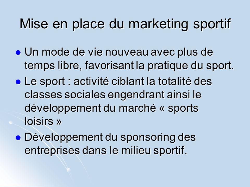 Mise en place du marketing sportif Un mode de vie nouveau avec plus de temps libre, favorisant la pratique du sport. Un mode de vie nouveau avec plus