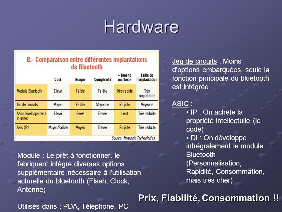 Hardware Module : Le prêt à fonctionner, le fabriquant intègre diverses options supplémentaire nécessaire à lutilisation acturelle du bluetooth (Flash