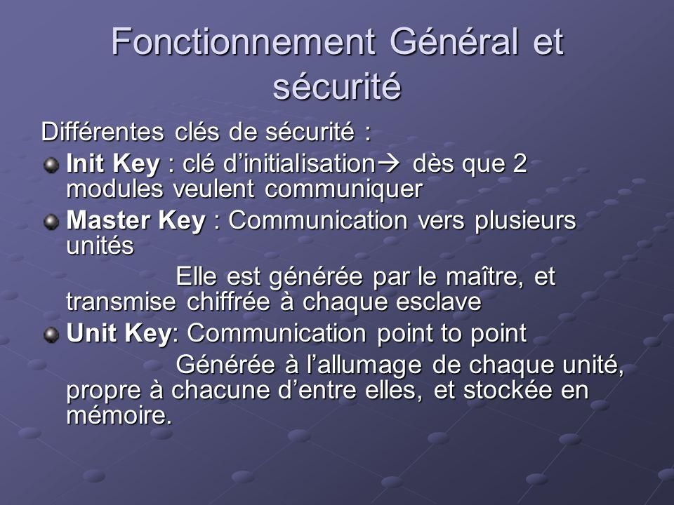 Différentes clés de sécurité : Init Key : clé dinitialisation dès que 2 modules veulent communiquer Master Key : Communication vers plusieurs unités E