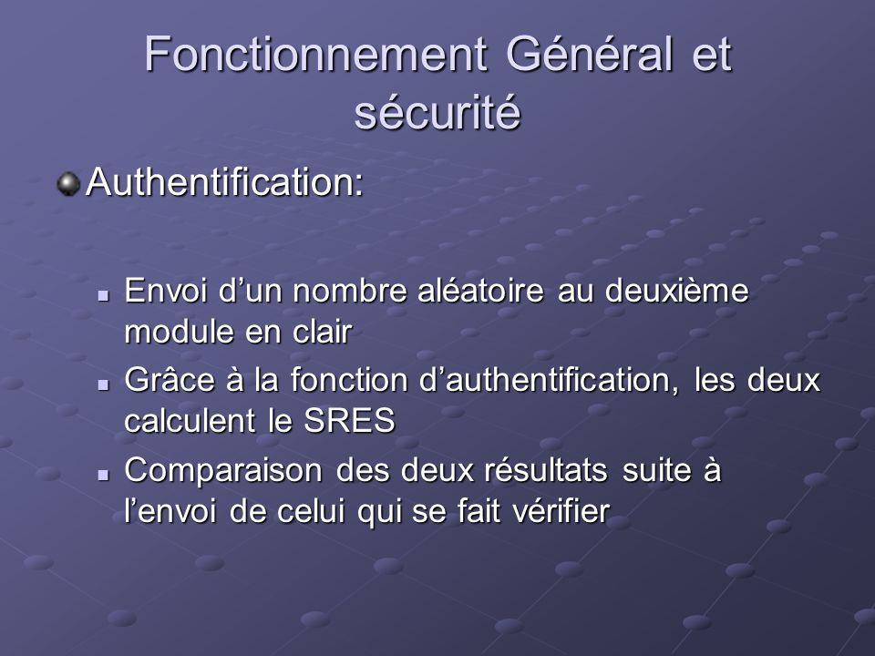 Authentification: Envoi dun nombre aléatoire au deuxième module en clair Envoi dun nombre aléatoire au deuxième module en clair Grâce à la fonction da