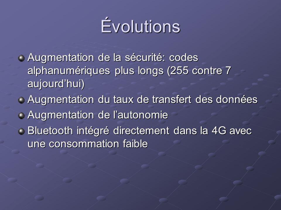 Évolutions Augmentation de la sécurité: codes alphanumériques plus longs (255 contre 7 aujourdhui) Augmentation du taux de transfert des données Augme