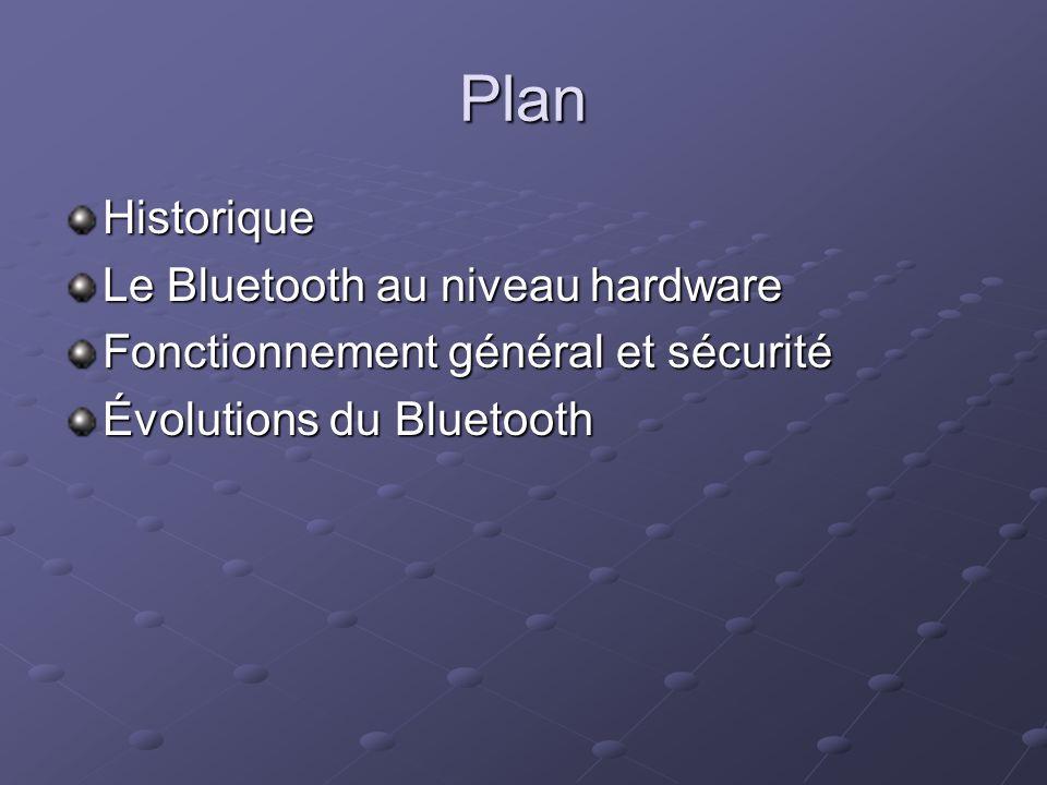 Plan Historique Le Bluetooth au niveau hardware Fonctionnement général et sécurité Évolutions du Bluetooth