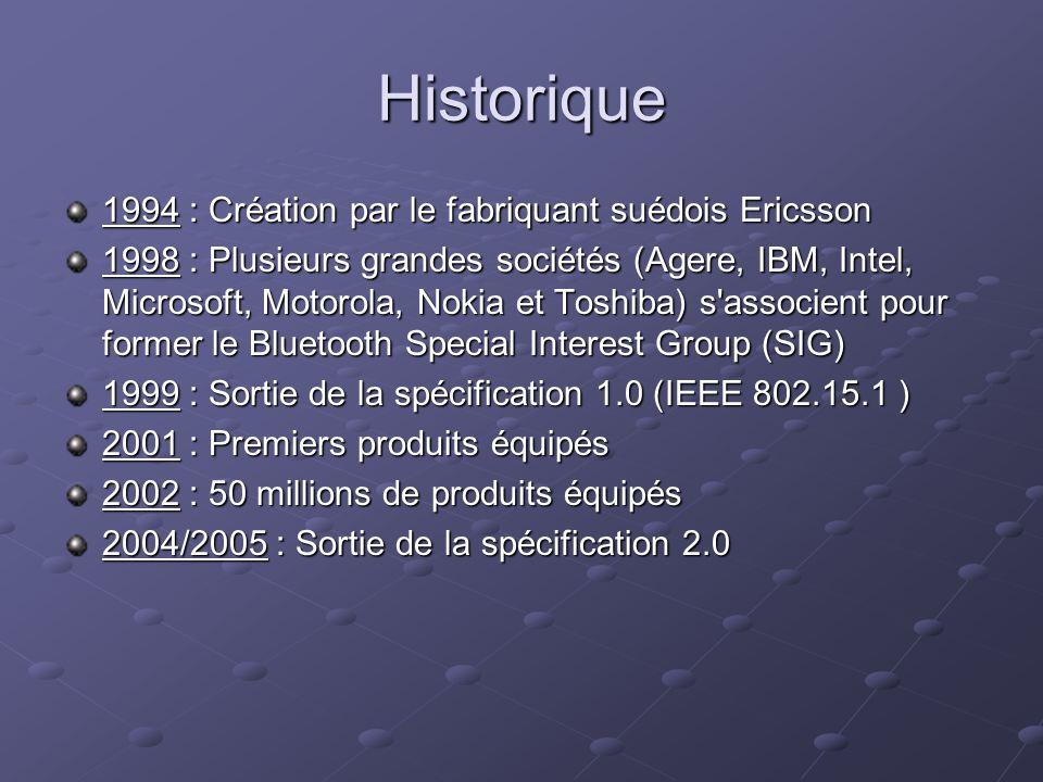 Historique 1994 : Création par le fabriquant suédois Ericsson 1998 : Plusieurs grandes sociétés (Agere, IBM, Intel, Microsoft, Motorola, Nokia et Tosh