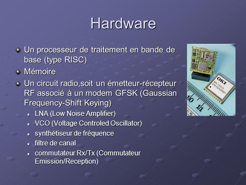 Hardware Un processeur de traitement en bande de base (type RISC) Mémoire Un circuit radio,soit un émetteur-récepteur RF associé à un modem GFSK (Gaus