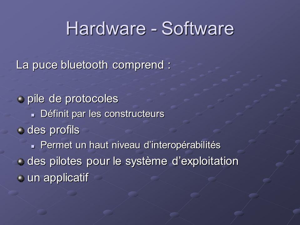 Hardware - Software La puce bluetooth comprend : pile de protocoles Définit par les constructeurs Définit par les constructeurs des profils Permet un