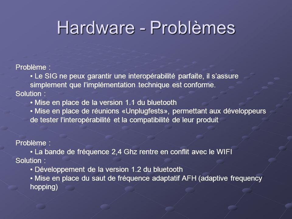 Hardware - Problèmes Problème : Le SIG ne peux garantir une interopérabilité parfaite, il sassure simplement que limplémentation technique est conform