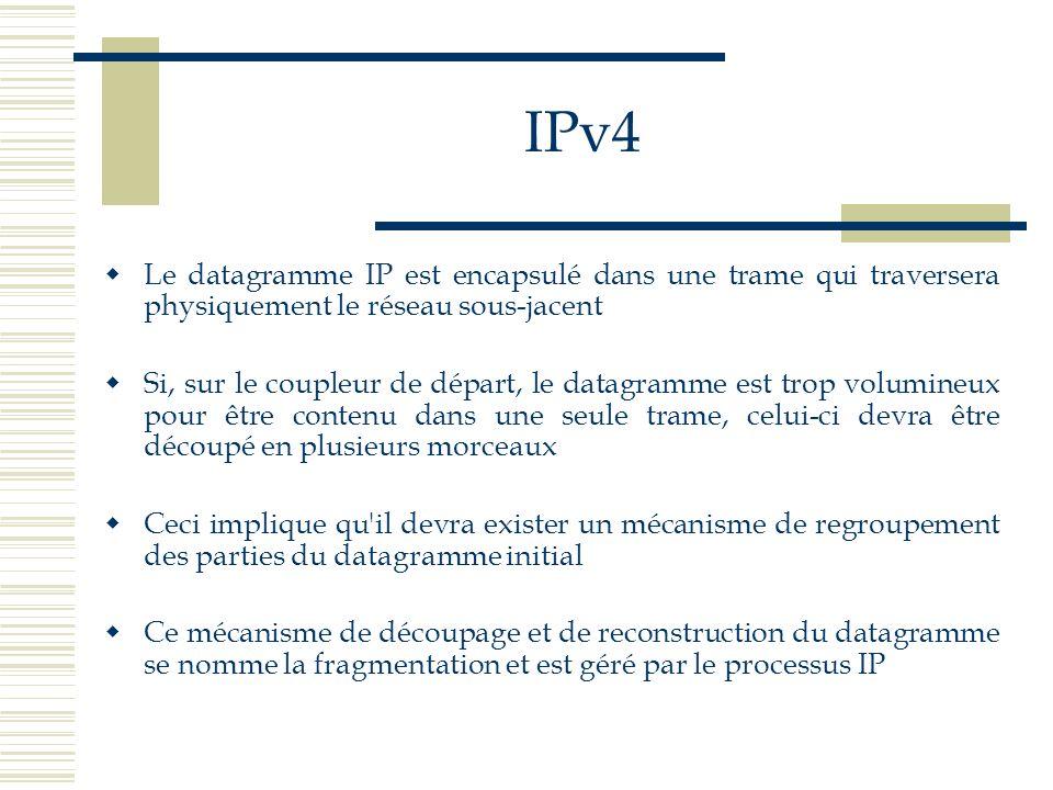 IPv4 Le datagramme IP est encapsulé dans une trame qui traversera physiquement le réseau sous-jacent Si, sur le coupleur de départ, le datagramme est