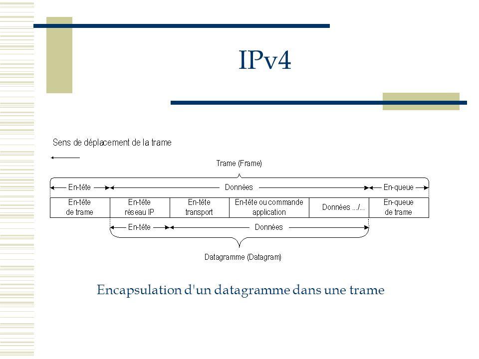 IPv4 Encapsulation d'un datagramme dans une trame