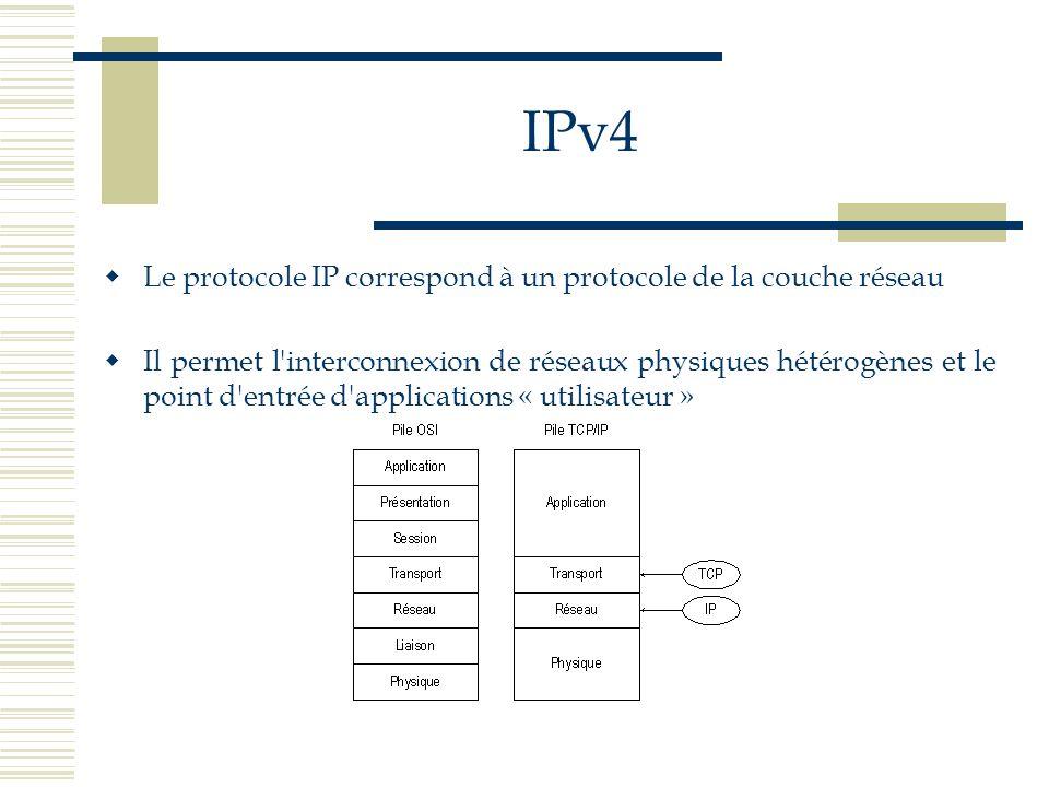 IPv4 Architecture des protocoles TCP/IP : Bien qu il n existe pas de convention universelle sur la description de TCP/IP par un modèle en couches, on admet généralement qu il est composé de moins de niveaux que les sept utilisés par le modèle de l OSI La plupart des descriptions de TCP/IP définissent de trois à cinq niveaux fonctionnels dans son architecture