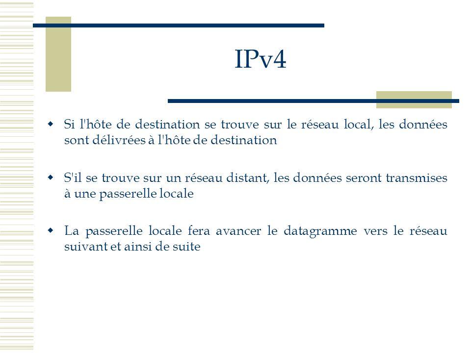 IPv4 Si l'hôte de destination se trouve sur le réseau local, les données sont délivrées à l'hôte de destination S'il se trouve sur un réseau distant,