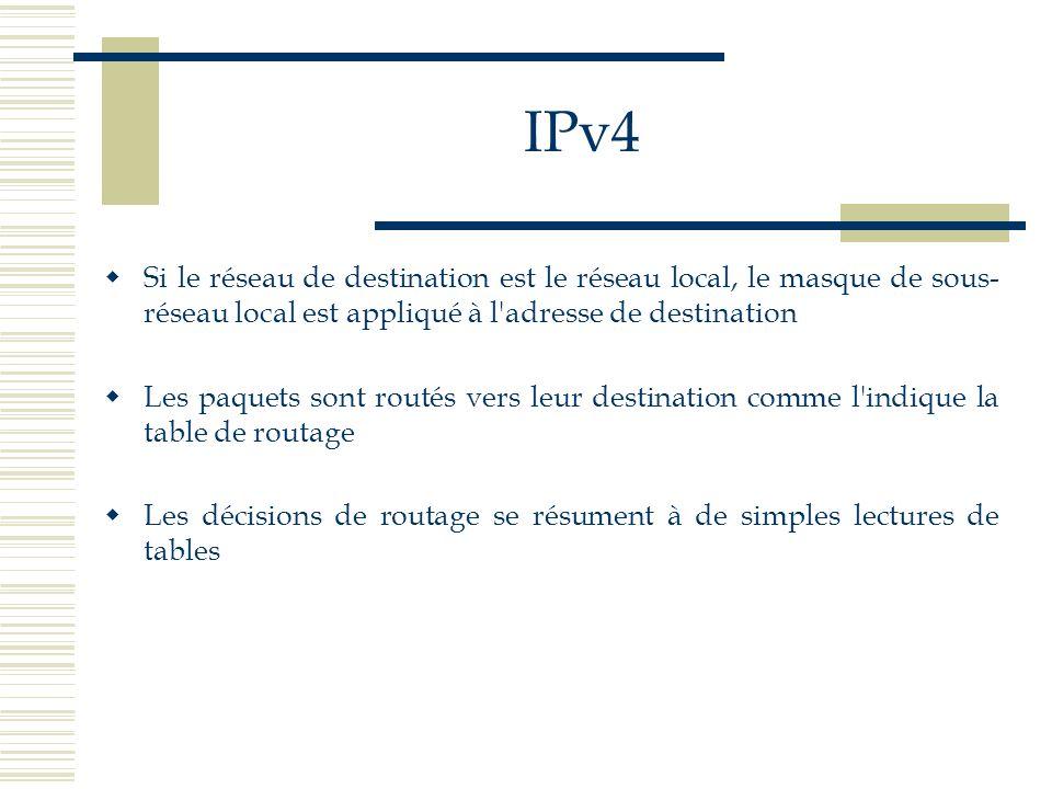 IPv4 Si le réseau de destination est le réseau local, le masque de sous- réseau local est appliqué à l'adresse de destination Les paquets sont routés