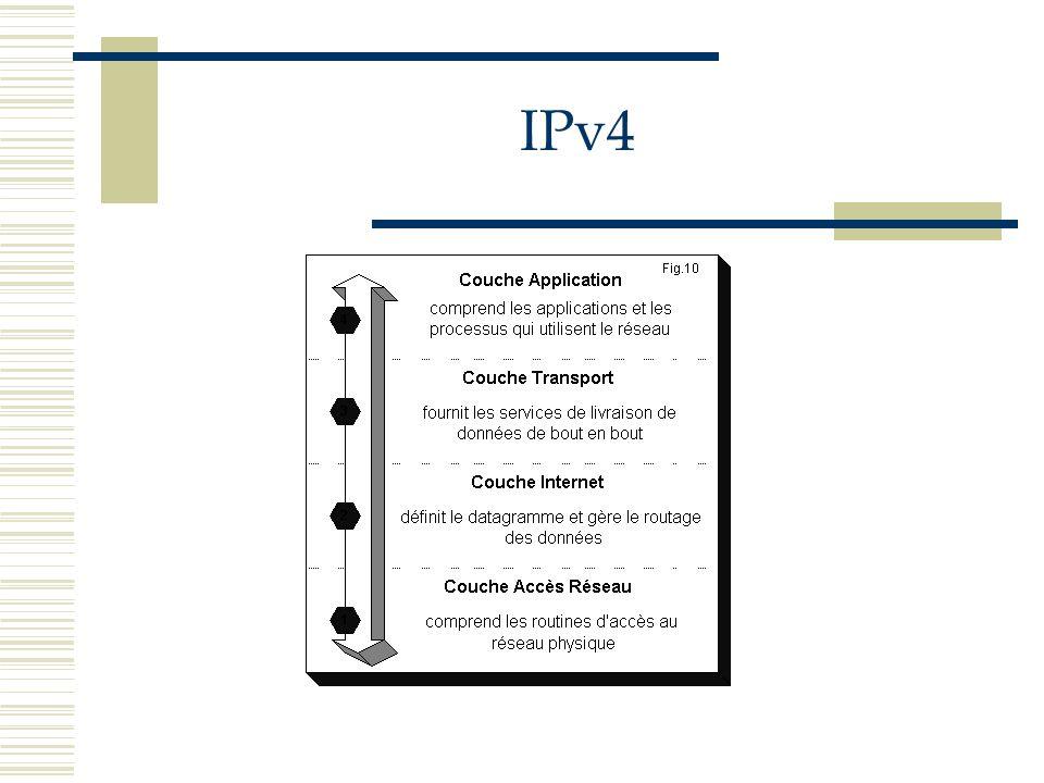 IPv4 Pratiquement tous les systèmes d exploitation gèrent TCP/IP Son acceptation généralisée l a conduit à devenir un protocole de fait, en opposition aux protocoles « réseau » décrits dans le standard OSI - Open Systems Interconnection de l ISO - International Standards Organization A l heure actuelle TCP/IP représente la meilleure solution à l unification mondiale des matériels et des logiciels informatiques