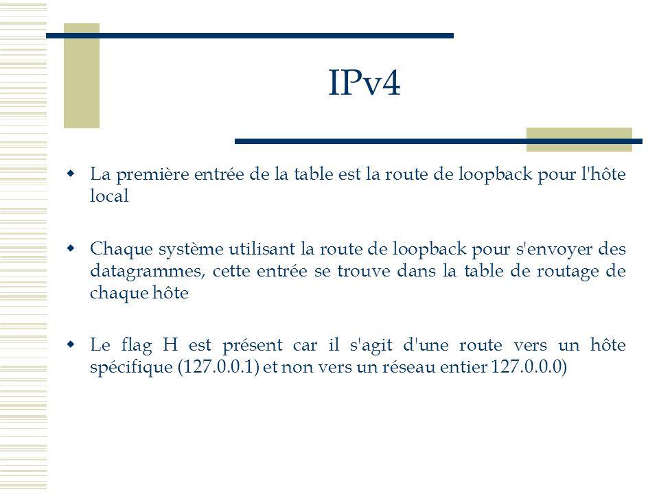 IPv4 La première entrée de la table est la route de loopback pour l'hôte local Chaque système utilisant la route de loopback pour s'envoyer des datagr