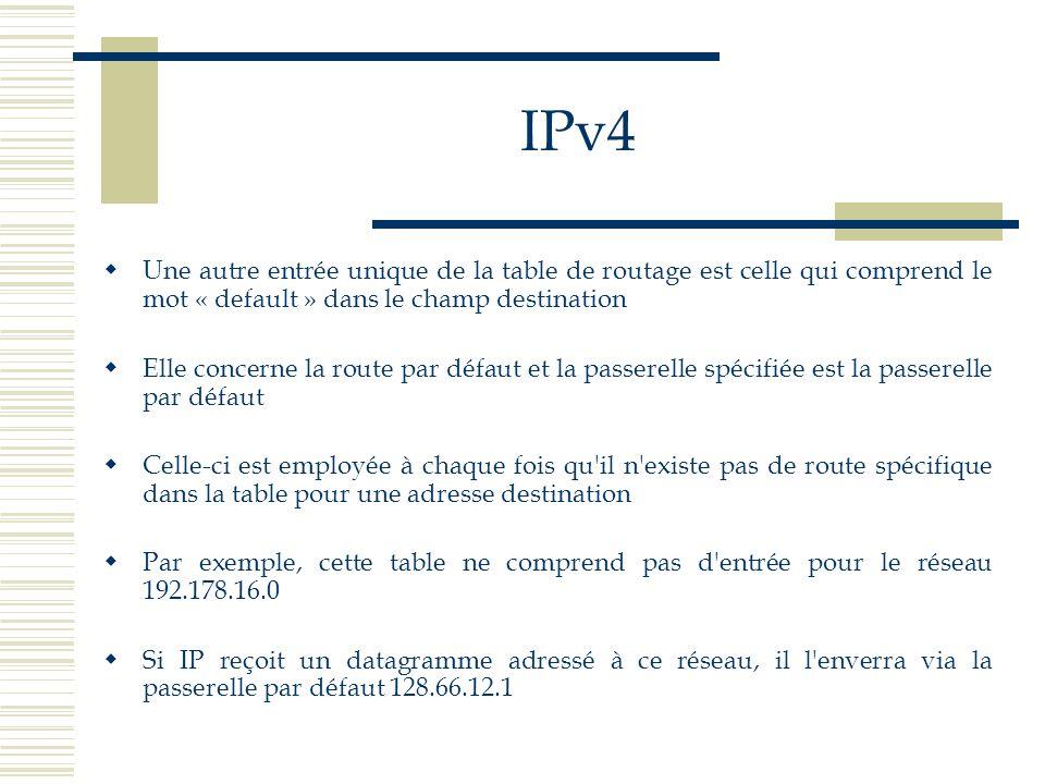 IPv4 Une autre entrée unique de la table de routage est celle qui comprend le mot « default » dans le champ destination Elle concerne la route par déf