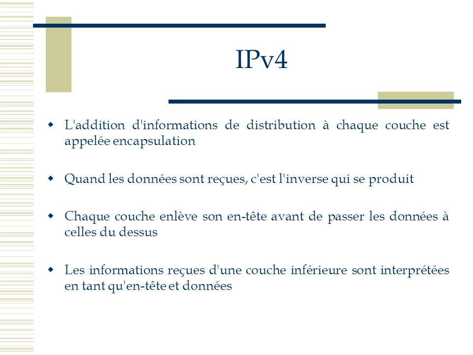 IPv4 Un sous-réseau est défini en appliquant un masque de bits, le subnet mask (masque de sous-réseau), à l adresse IP Si un bit se trouve sur le masque, le bit équivalent dans l adresse est interprété comme un bit réseau Dans le cas contraire, le bit appartient à la partie hôte de l adresse Le sous-réseau n est connu qu en local Pour le reste de l Internet, son adresse est toujours interprétée comme une adresse IP standard