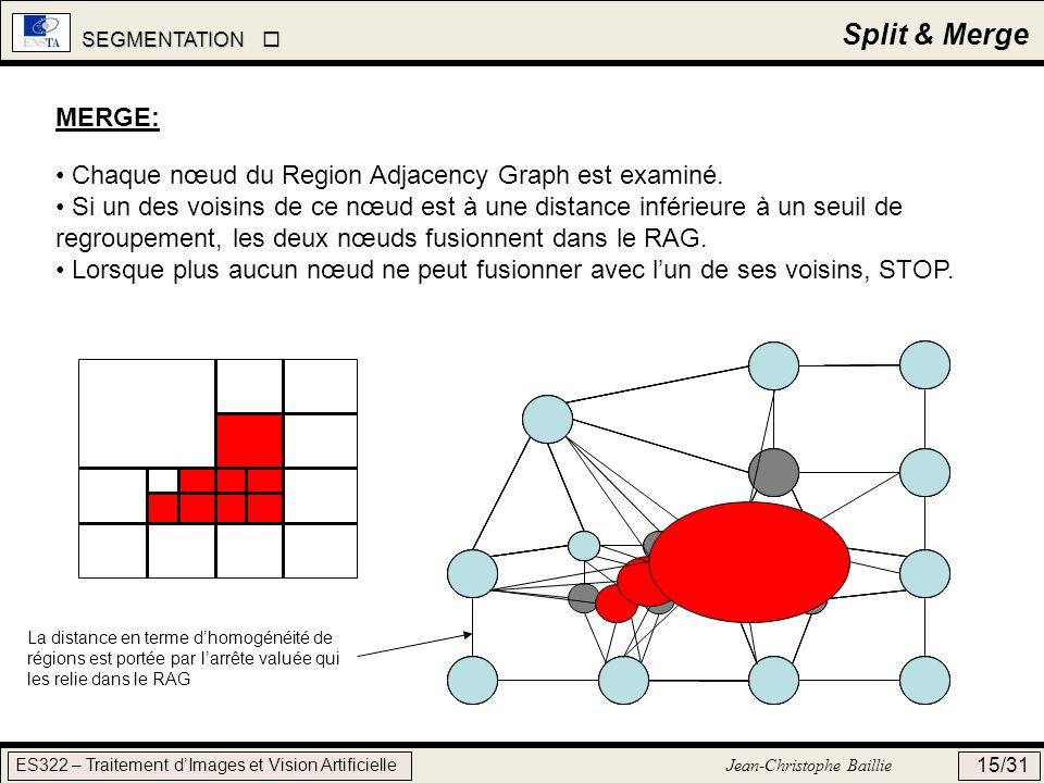 SEGMENTATION SEGMENTATION ES322 – Traitement dImages et Vision Artificielle Jean-Christophe Baillie 15/31 Split & Merge MERGE: Chaque nœud du Region A