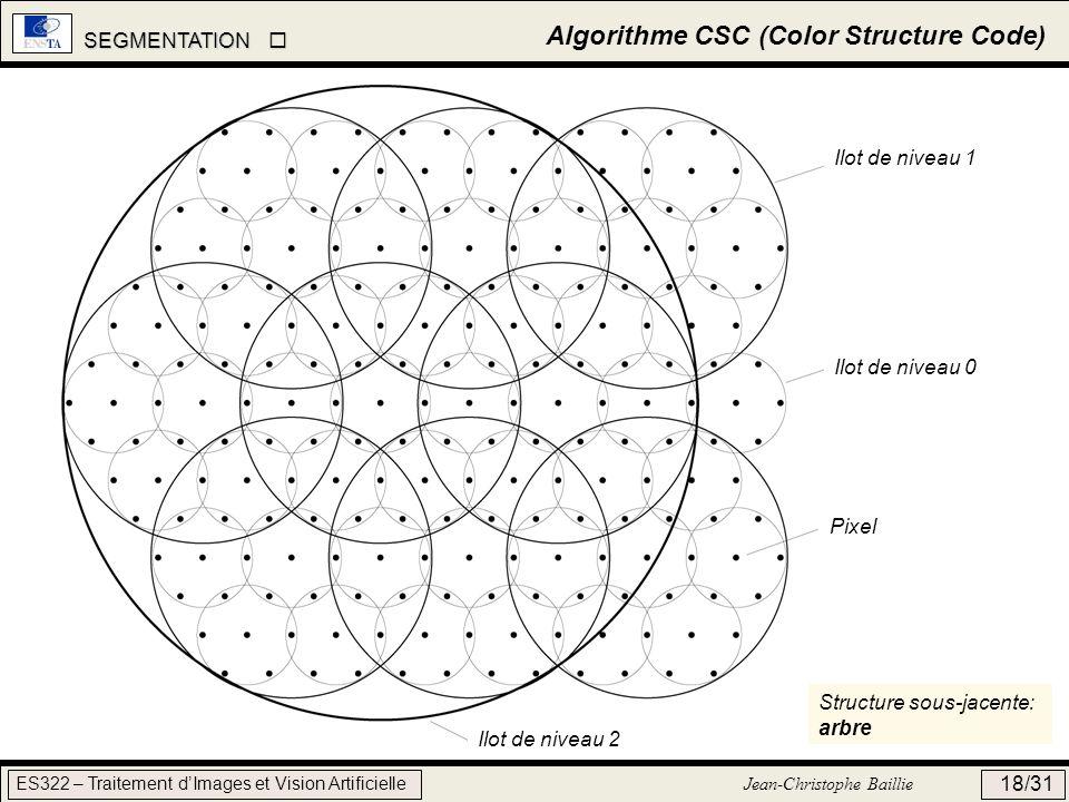 SEGMENTATION SEGMENTATION ES322 – Traitement dImages et Vision Artificielle Jean-Christophe Baillie 18/31 Algorithme CSC (Color Structure Code) Pixel