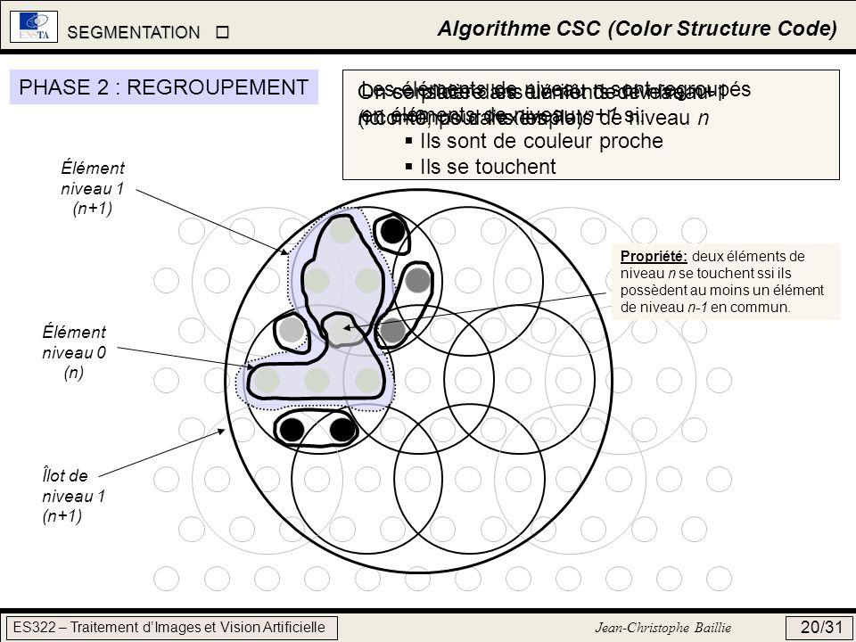 SEGMENTATION SEGMENTATION ES322 – Traitement dImages et Vision Artificielle Jean-Christophe Baillie 20/31 Algorithme CSC (Color Structure Code) PHASE