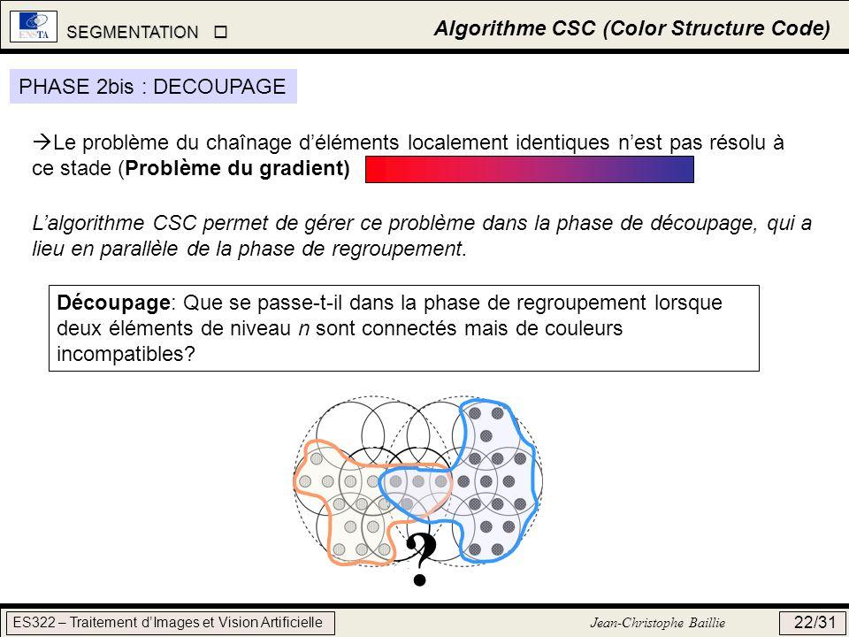 SEGMENTATION SEGMENTATION ES322 – Traitement dImages et Vision Artificielle Jean-Christophe Baillie 22/31 PHASE 2bis : DECOUPAGE Le problème du chaîna