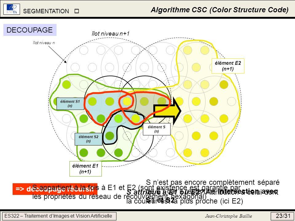 SEGMENTATION SEGMENTATION ES322 – Traitement dImages et Vision Artificielle Jean-Christophe Baillie 23/31 élément E1 (n+1) élément E2 (n+1) îlot nivea