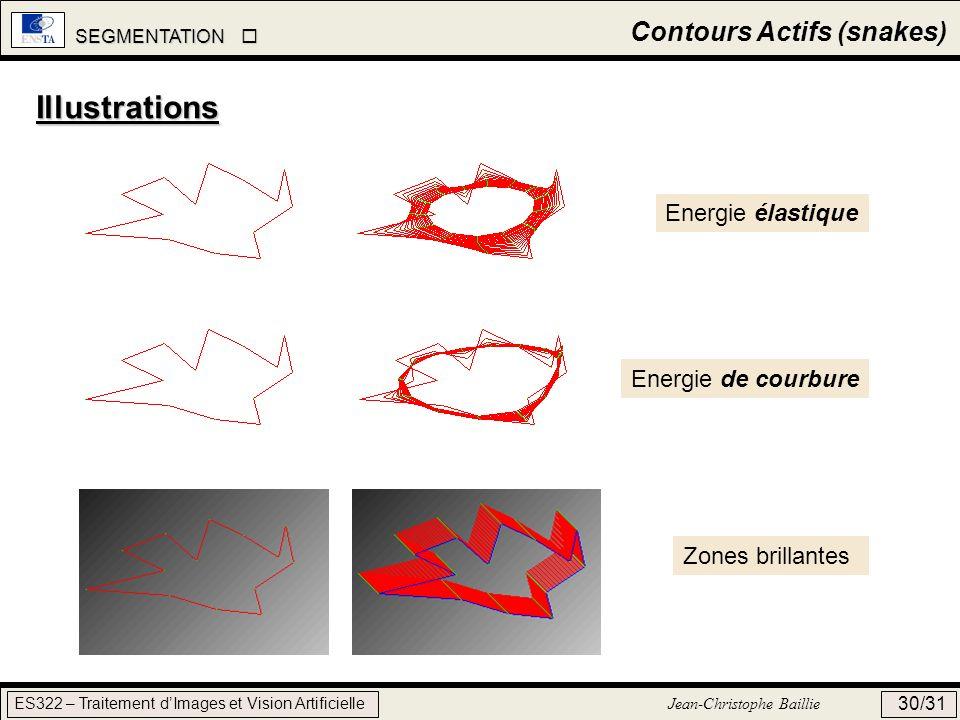 SEGMENTATION SEGMENTATION ES322 – Traitement dImages et Vision Artificielle Jean-Christophe Baillie 30/31 Contours Actifs (snakes) Energie élastique E
