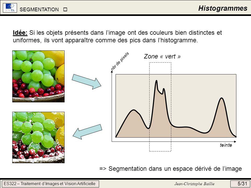 SEGMENTATION SEGMENTATION ES322 – Traitement dImages et Vision Artificielle Jean-Christophe Baillie 6/31 Recursive Histogram Splitting (RHS) Ohlander (1975); Ohta, Kanade,Sakai (1980) Chaque pixel est décrit selon certains channels: R,G,B,H,S,V,… => Lalgorithme travaille sur plusieurs histogrammes, un par channel … HRHR HGHG HBHB MAX voisinage Réinjection des régions de taille suffisante Suppression de la région extraite Retroprojection de la fenêtre de lhistogramme Image initiale