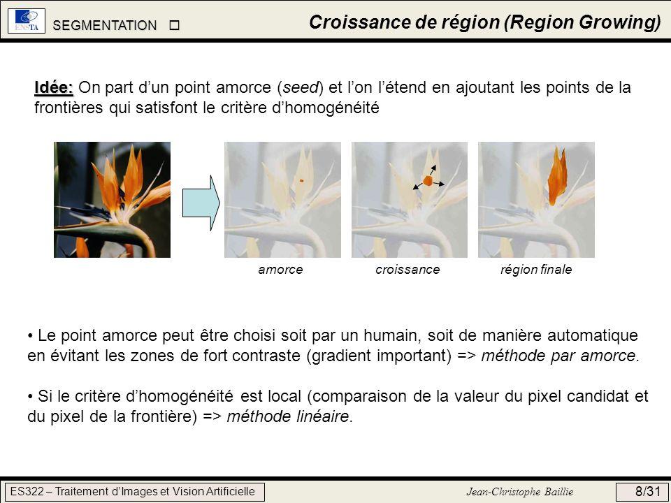 SEGMENTATION SEGMENTATION ES322 – Traitement dImages et Vision Artificielle Jean-Christophe Baillie 9/31 Croissance de région (Region Growing) Méthode linéaire (complexité 2n) 1 Seuil S: P 1 == P 2 ssi Diff(Col(P 1 ),Col(P 2 )) < S val=?y x x==y:val = x x<>y:mettre à jour lindex Extremité(x) y val=?y x val = y val=?y x val = Z (nouvel index) 1 2 2 3 11111 1 2 3 … 3 1 while (swap[x]!=x) x = swap[x];