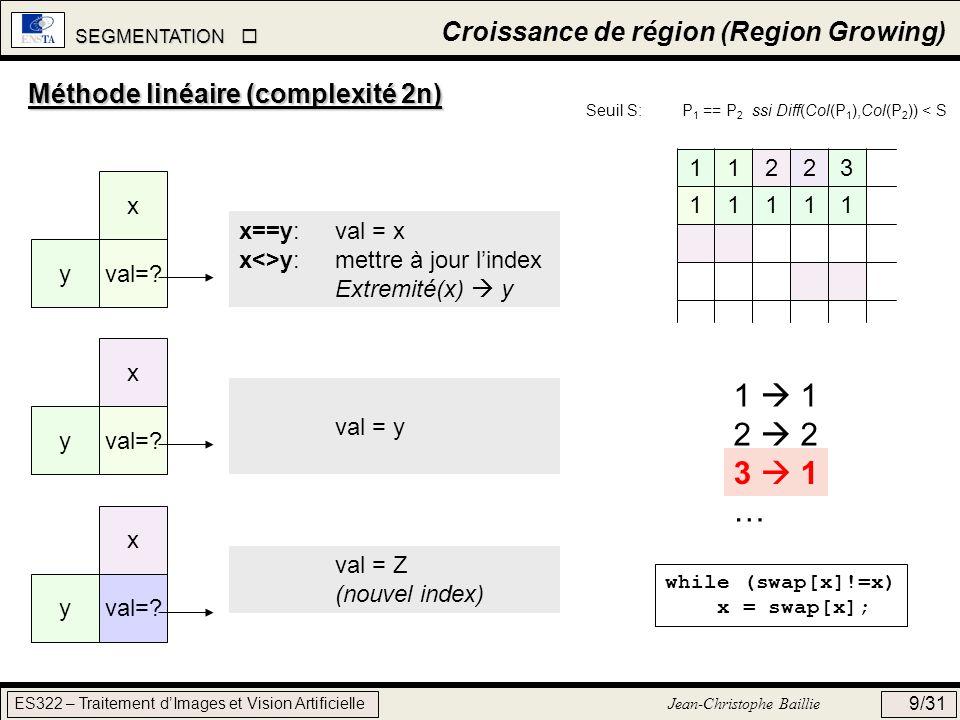 SEGMENTATION SEGMENTATION ES322 – Traitement dImages et Vision Artificielle Jean-Christophe Baillie 20/31 Algorithme CSC (Color Structure Code) PHASE 2 : REGROUPEMENT Élément niveau 1 (n+1) Élément niveau 0 (n) On se place dans un ilôt de niveau n+1 (ici n=0, pour lexemple) Îlot de niveau 1 (n+1) On considère les éléments de niveau n contenus dans les îlots de niveau n Les éléments de niveau n sont regroupés en éléments de niveau n+1 si: Ils sont de couleur proche Ils se touchent Propriété: deux éléments de niveau n se touchent ssi ils possèdent au moins un élément de niveau n-1 en commun.