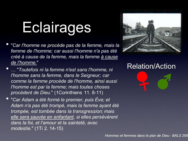 Eclairages