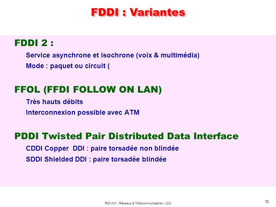 RSX101 - Réseaux & Télécommunication - JCK 10 FDDI 2 : Service asynchrone et isochrone (voix & multimédia) Mode : paquet ou circuit ( FFOL (FFDI FOLLO