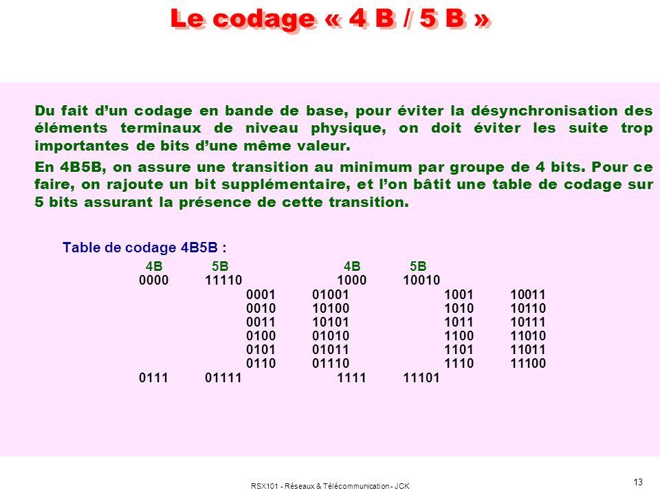 RSX101 - Réseaux & Télécommunication - JCK 13 Le codage « 4 B / 5 B » Du fait dun codage en bande de base, pour éviter la désynchronisation des élémen