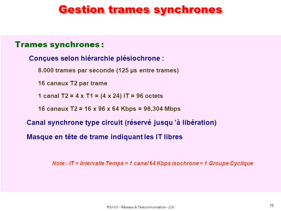 RSX101 - Réseaux & Télécommunication - JCK 15 Gestion trames synchrones Trames synchrones : Conçues selon hiérarchie plésiochrone : 8.000 trames par s
