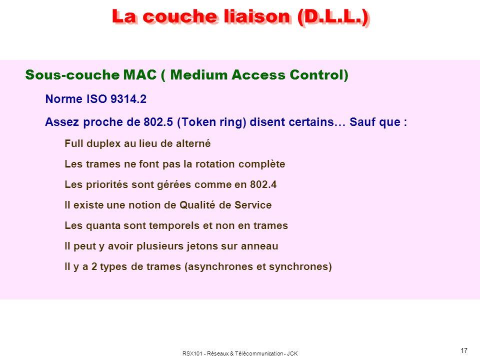 RSX101 - Réseaux & Télécommunication - JCK 17 La couche liaison (D.L.L.) Sous-couche MAC ( Medium Access Control) Norme ISO 9314.2 Assez proche de 802