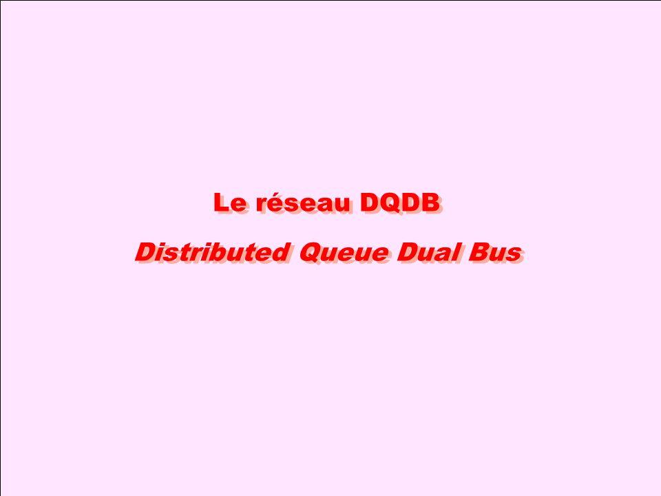 Le réseau DQDB Distributed Queue Dual Bus