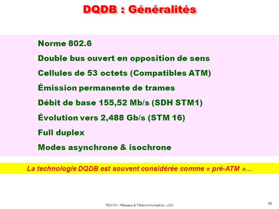 RSX101 - Réseaux & Télécommunication - JCK 19 DQDB : Généralités Norme 802.6 Double bus ouvert en opposition de sens Cellules de 53 octets (Compatible