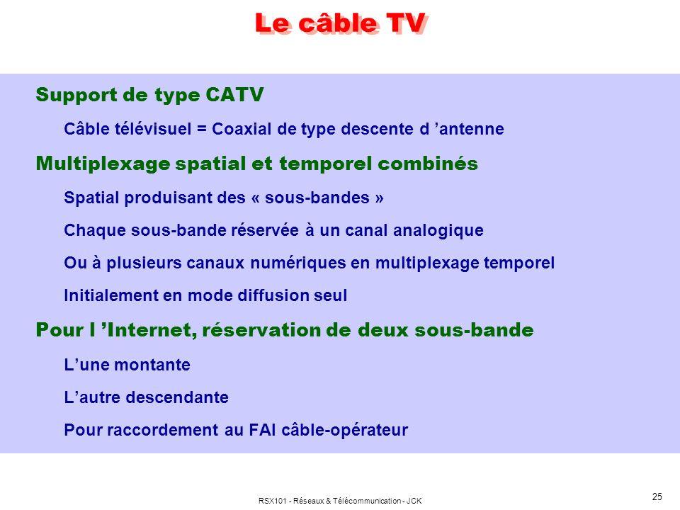 RSX101 - Réseaux & Télécommunication - JCK 25 Le câble TV Support de type CATV Câble télévisuel = Coaxial de type descente d antenne Multiplexage spat