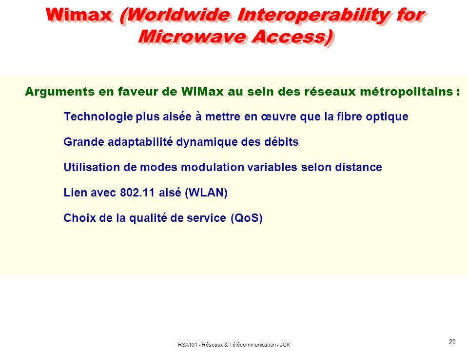 RSX101 - Réseaux & Télécommunication - JCK 29 Arguments en faveur de WiMax au sein des réseaux métropolitains : Technologie plus aisée à mettre en œuv