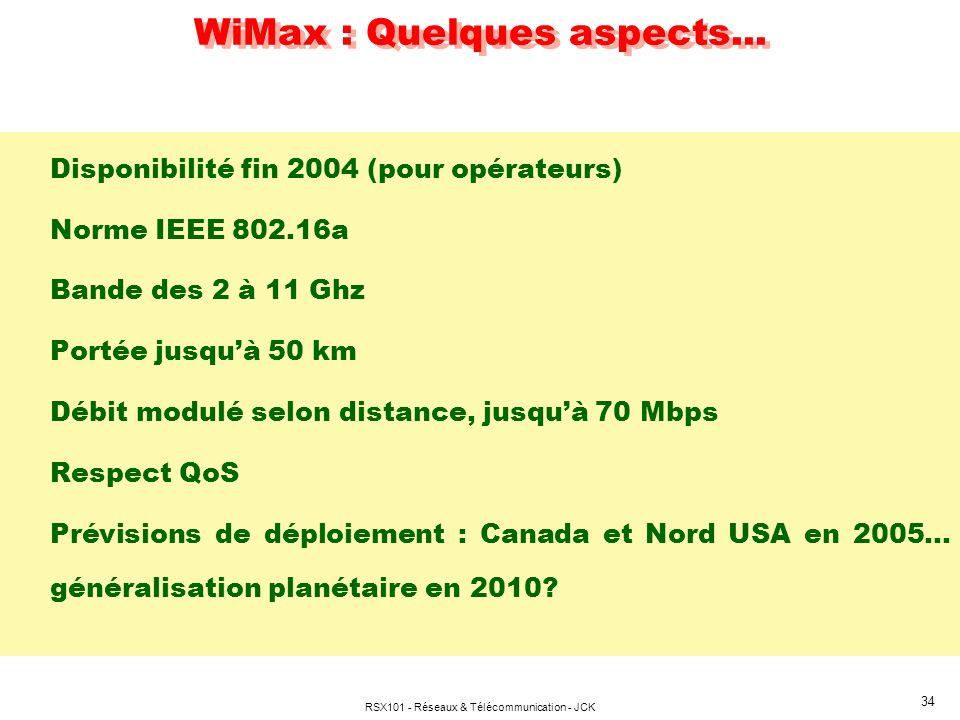 RSX101 - Réseaux & Télécommunication - JCK 34 WiMax : Quelques aspects... Disponibilité fin 2004 (pour opérateurs) Norme IEEE 802.16a Bande des 2 à 11