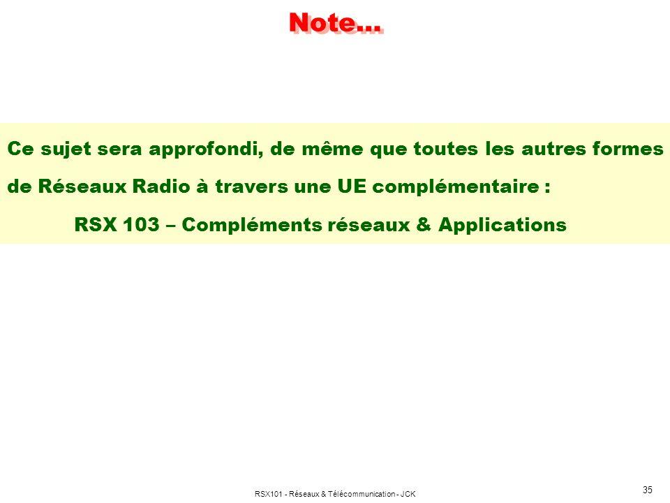 RSX101 - Réseaux & Télécommunication - JCK 35 Note… Ce sujet sera approfondi, de même que toutes les autres formes de Réseaux Radio à travers une UE c