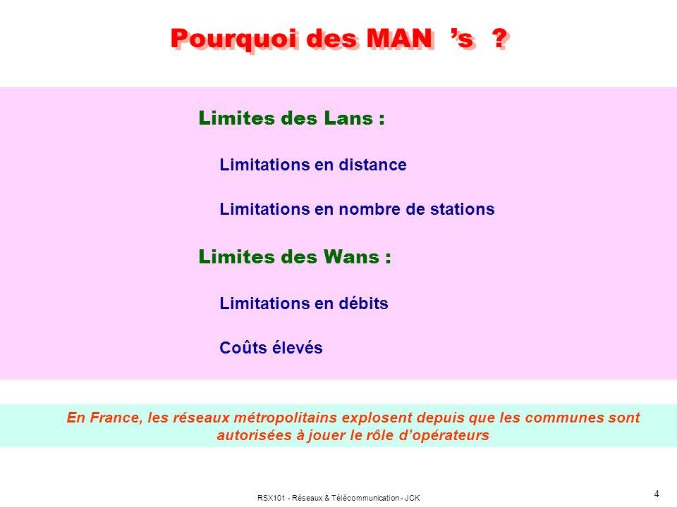 RSX101 - Réseaux & Télécommunication - JCK 4 Pourquoi des MAN s ? Limites des Lans : Limitations en distance Limitations en nombre de stations Limites