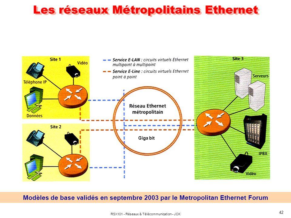 RSX101 - Réseaux & Télécommunication - JCK 42 Les réseaux Métropolitains Ethernet Modèles de base validés en septembre 2003 par le Metropolitan Ethern