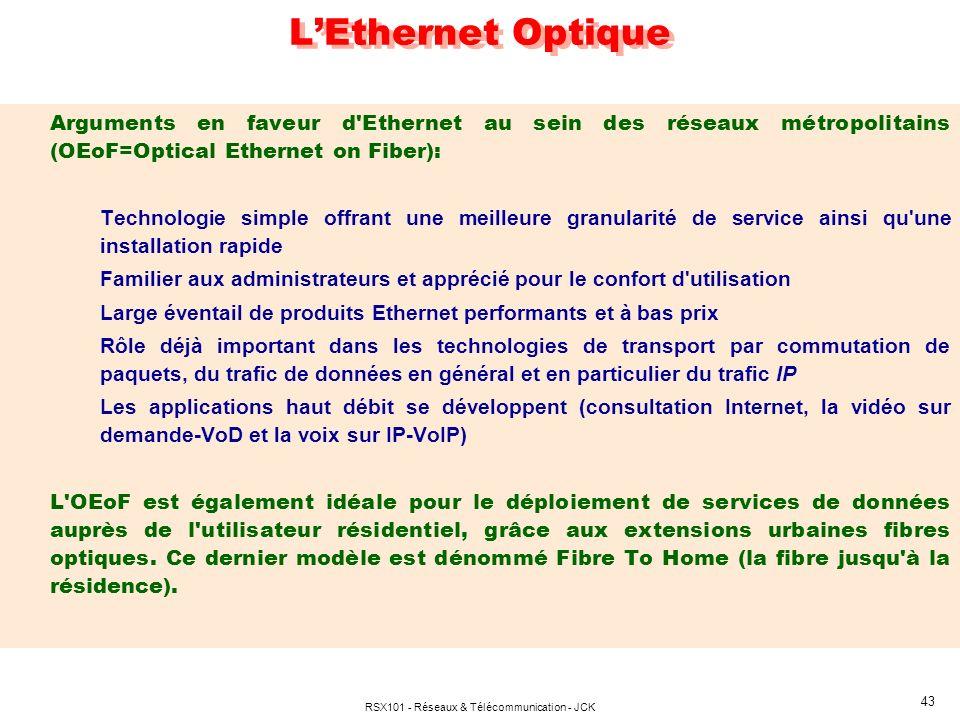 RSX101 - Réseaux & Télécommunication - JCK 43 LEthernet Optique Arguments en faveur d'Ethernet au sein des réseaux métropolitains (OEoF=Optical Ethern