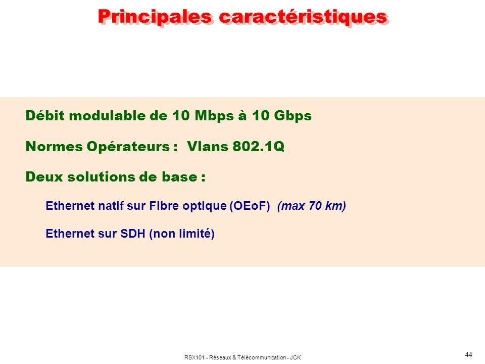 RSX101 - Réseaux & Télécommunication - JCK 44 Principales caractéristiques Débit modulable de 10 Mbps à 10 Gbps Normes Opérateurs : Vlans 802.1Q Deux