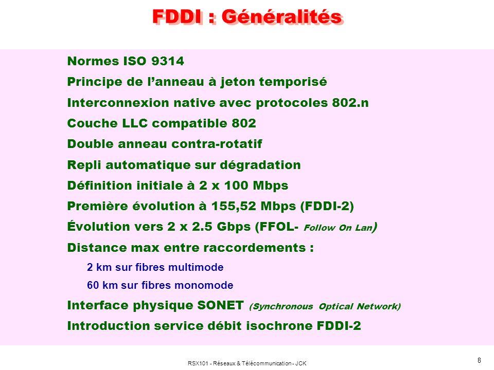 RSX101 - Réseaux & Télécommunication - JCK 8 FDDI : Généralités Normes ISO 9314 Principe de lanneau à jeton temporisé Interconnexion native avec proto