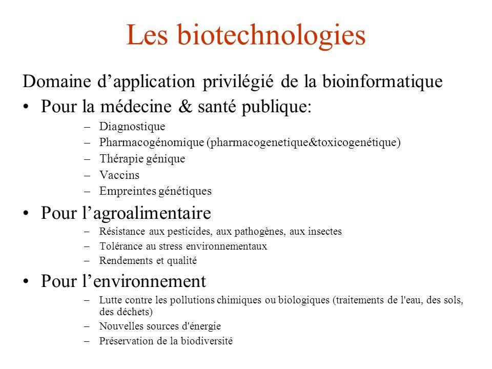 Les biotechnologies Domaine dapplication privilégié de la bioinformatique Pour la médecine & santé publique: –Diagnostique –Pharmacogénomique (pharmac